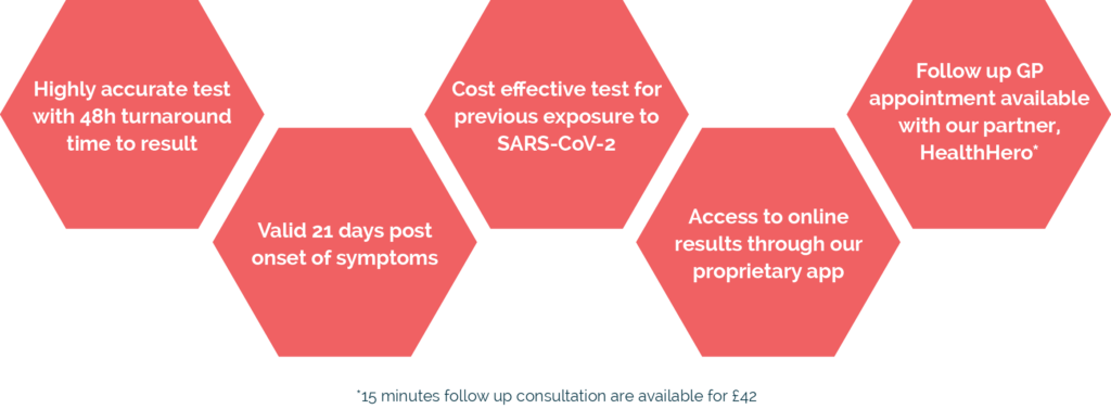 Advantages Antibody